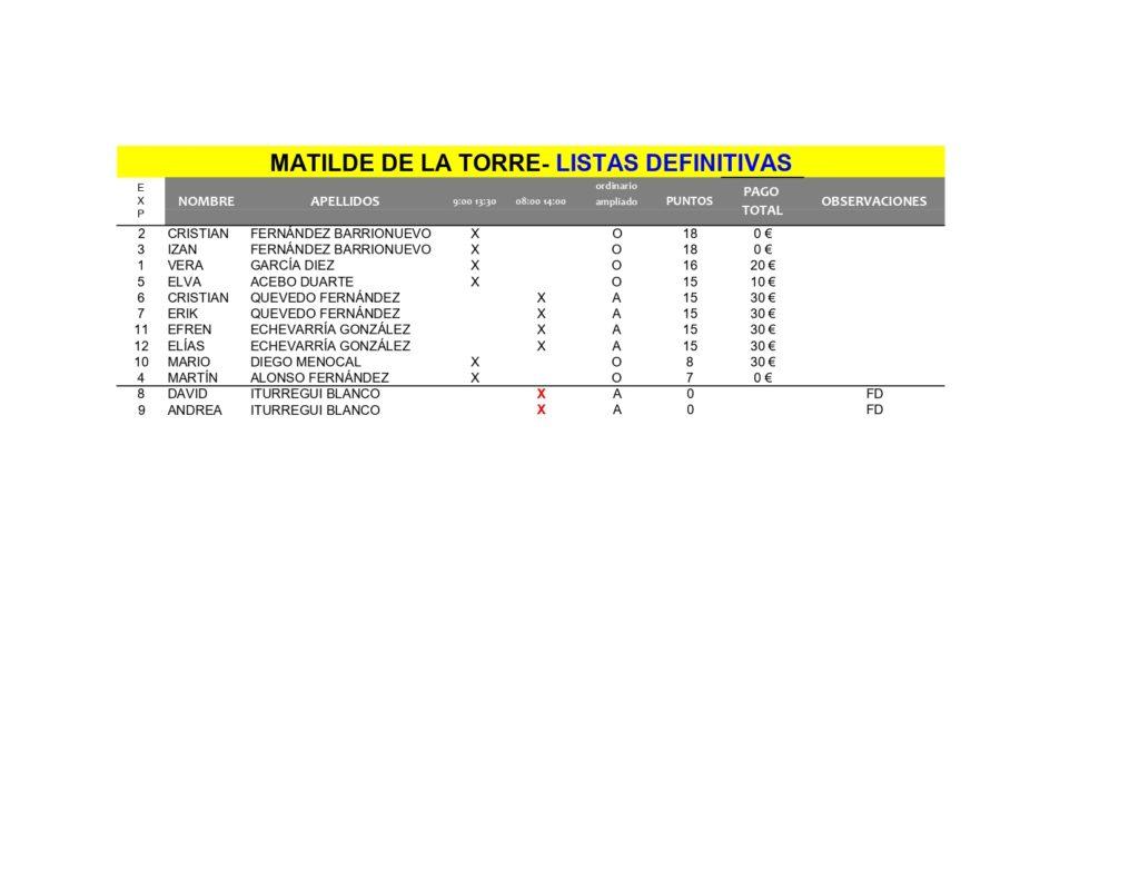 MATILDE DE LA TORRE DEFINITIVAS NAVIDAD